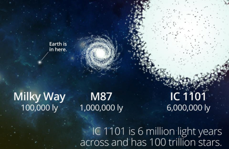 Observable Universe Vs Entire Universe